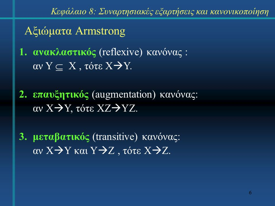 6 Αξιώματα Armstrong 1.ανακλαστικός (reflexive) κανόνας : αν Y  X, τότε X  Y. 2.επαυξητικός (augmentation) κανόνας: αν X  Y, τότε XZ  YZ. 3.μεταβα