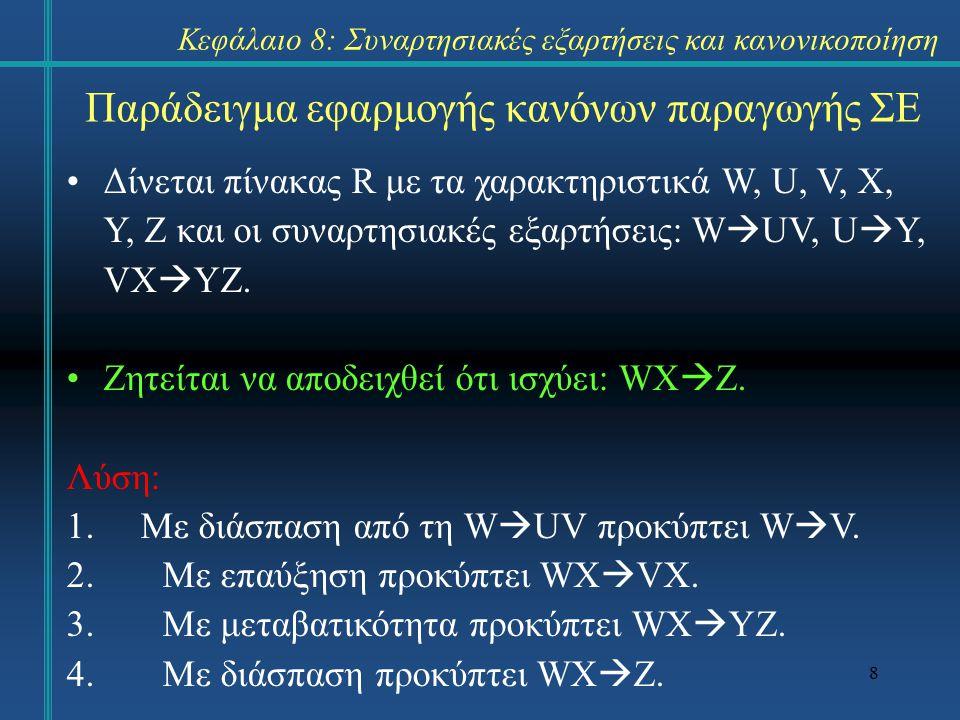 8 Παράδειγμα εφαρμογής κανόνων παραγωγής ΣΕ Δίνεται πίνακας R με τα χαρακτηριστικά W, U, V, X, Y, Z και οι συναρτησιακές εξαρτήσεις: W  UV, U  Y, VX