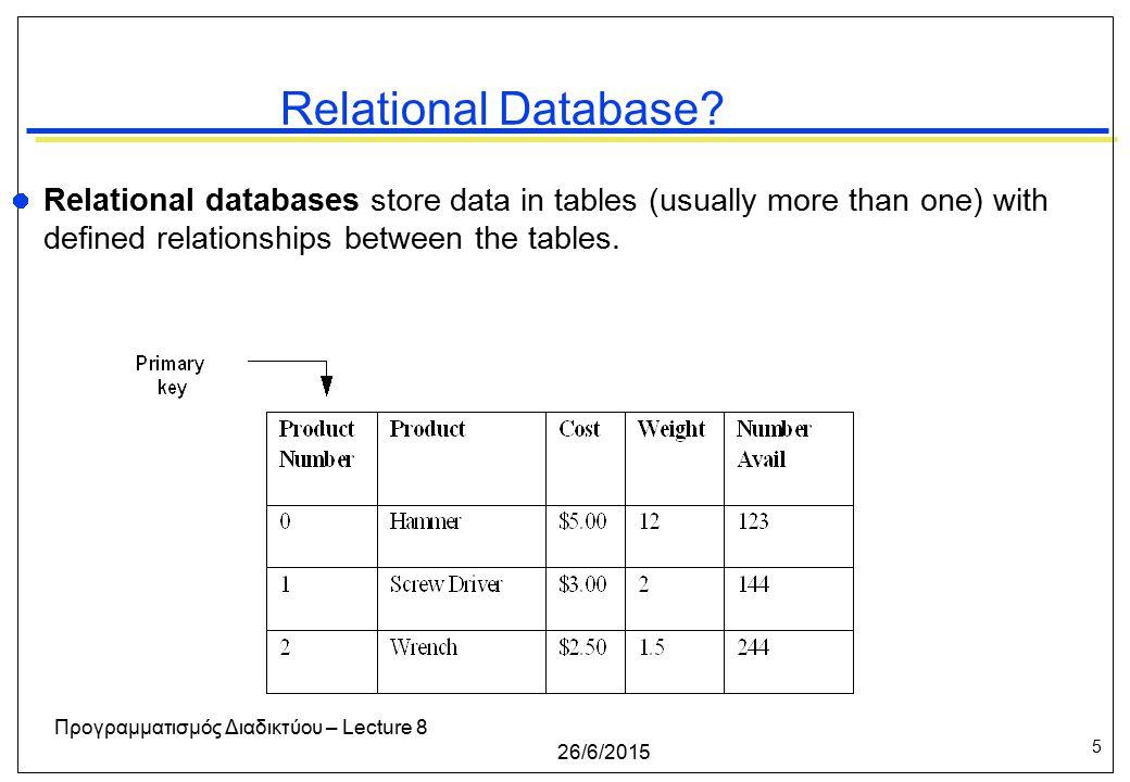 5 26/6/2015 Προγραμματισμός Διαδικτύου – Lecture 8 Relational Database.