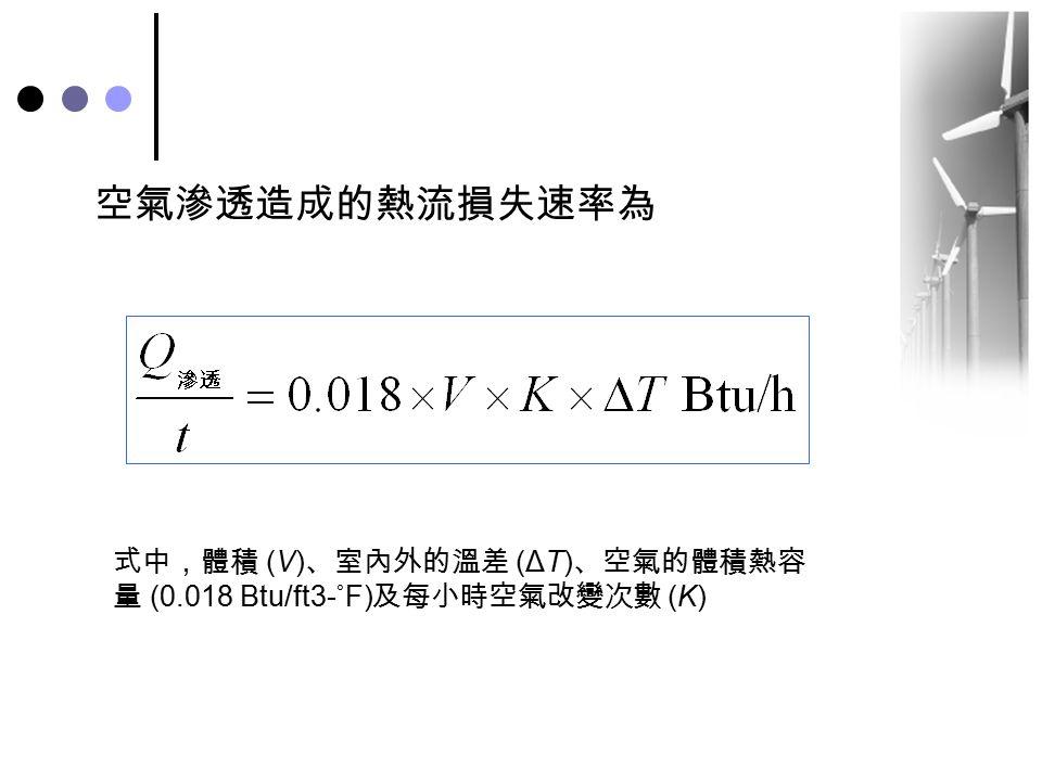 空氣滲透造成的熱流損失速率為 式中,體積 (V) 、室內外的溫差 (ΔT) 、空氣的體積熱容 量 (0.018 Btu/ft3-˚F) 及每小時空氣改變次數 (K)