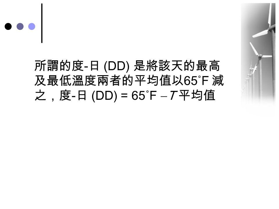 所謂的度-日 (DD) 是將該天的最高 及最低溫度兩者的平均值以65˚F 減 之,度-日 (DD) = 65˚F  T 平均值