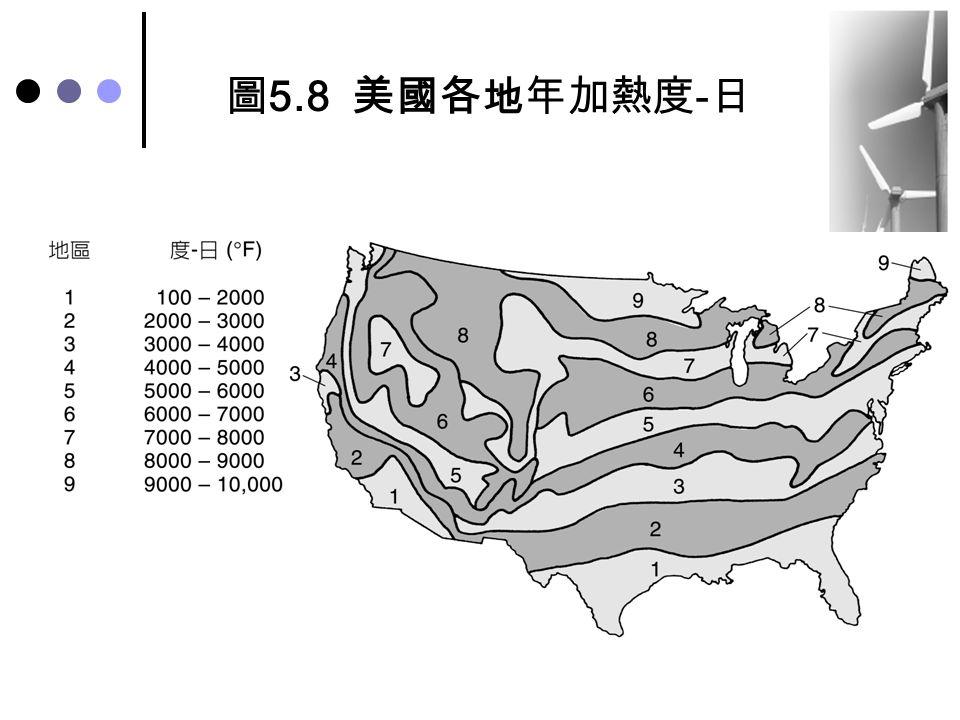 圖 5.8 美國各地年加熱度 - 日