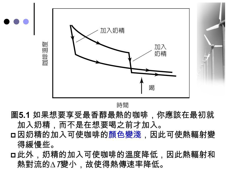 圖 5.1 如果想要享受最香醇最熱的咖啡,你應該在最初就 加入奶精,而不是在想要喝之前才加入。  因奶精的加入可使咖啡的顏色變淺,因此可使熱輻射變 得緩慢些。  此外,奶精的加入可使咖啡的溫度降低,因此熱輻射和 熱對流的  T 變小,故使得熱傳速率降低。