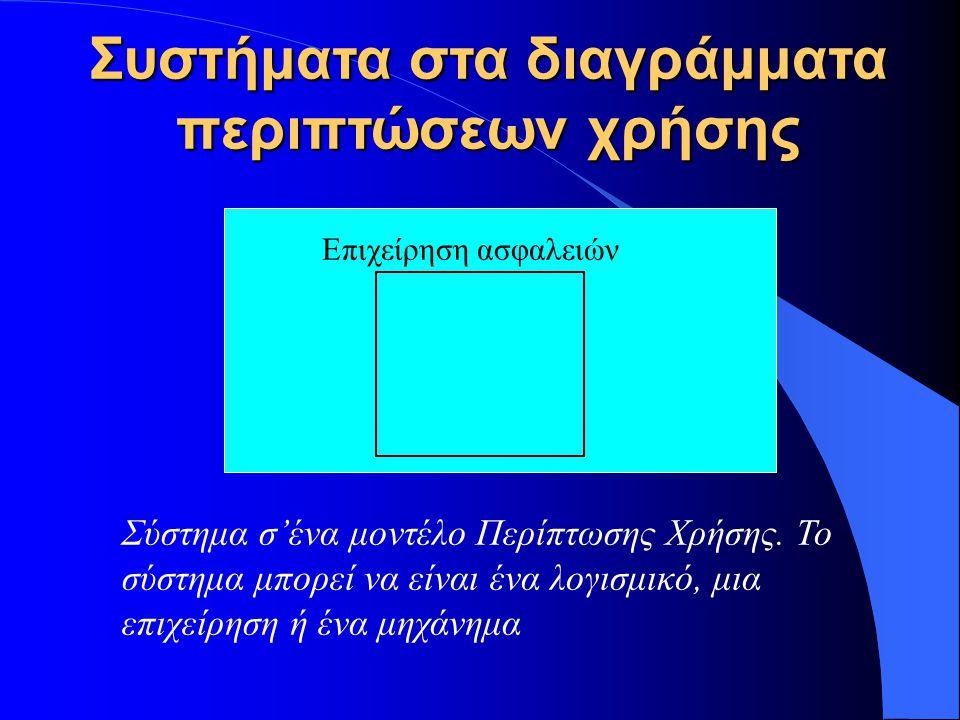 Επιχείρηση ασφαλειών Σύστημα σ'ένα μοντέλο Περίπτωσης Χρήσης. Το σύστημα μπορεί να είναι ένα λογισμικό, μια επιχείρηση ή ένα μηχάνημα Συστήματα στα δι