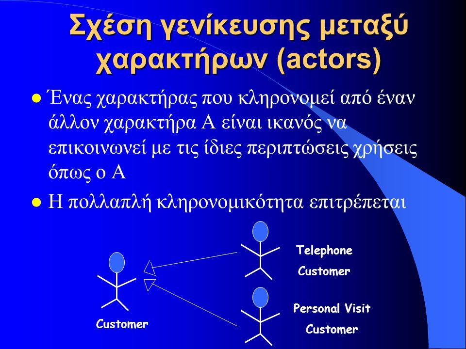 Σχέση γενίκευσης μεταξύ χαρακτήρων (actors) l Ένας χαρακτήρας που κληρονομεί από έναν άλλον χαρακτήρα Α είναι ικανός να επικοινωνεί με τις ίδιες περιπ