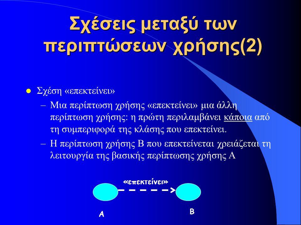 l Σχέση «επεκτείνει» –Μια περίπτωση χρήσης «επεκτείνει» μια άλλη περίπτωση χρήσης: η πρώτη περιλαμβάνει κάποια από τη συμπεριφορά της κλάσης που επεκτ