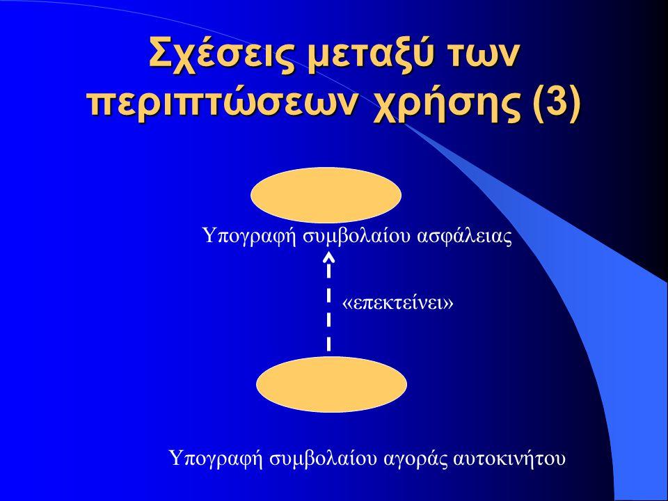 Σχέσεις μεταξύ των περιπτώσεων χρήσης (3) Υπογραφή συμβολαίου ασφάλειας Υπογραφή συμβολαίου αγοράς αυτοκινήτου «επεκτείνει»