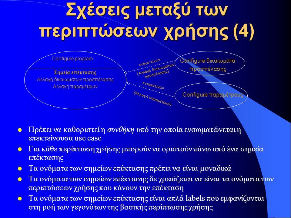 Configure δικαιώματα προσπέλασης Σχέσεις μεταξύ των περιπτώσεων χρήσης (4) l Πρέπει να καθοριστεί η συνθήκη υπό την οποία ενσωματώνεται η επεκτείνουσα