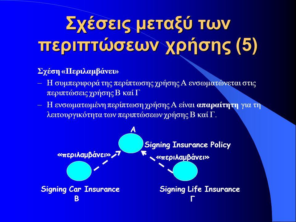 Σχέσεις μεταξύ των περιπτώσεων χρήσης (5) Σχέση «Περιλαμβάνει» –Η συμπεριφορά της περίπτωσης χρήσης Α ενσωματώνεται στις περιπτώσεις χρήσης Β καί Γ –Η