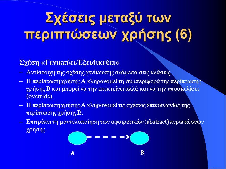 Σχέσεις μεταξύ των περιπτώσεων χρήσης (6) Σχέση «Γενικεύει/Εξειδικεύει» –Αντίστοιχη της σχέσης γενίκευσης ανάμεσα στις κλάσεις. –Η περίπτωση χρήσης Α