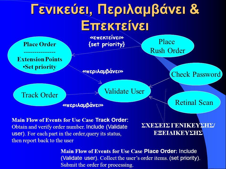 Γενικεύει, Περιλαμβάνει & Επεκτείνει «περιλαμβάνει» Place Order --------------- Extension Points Set priority «περιλαμβάνει» Track Order Place Rush Or