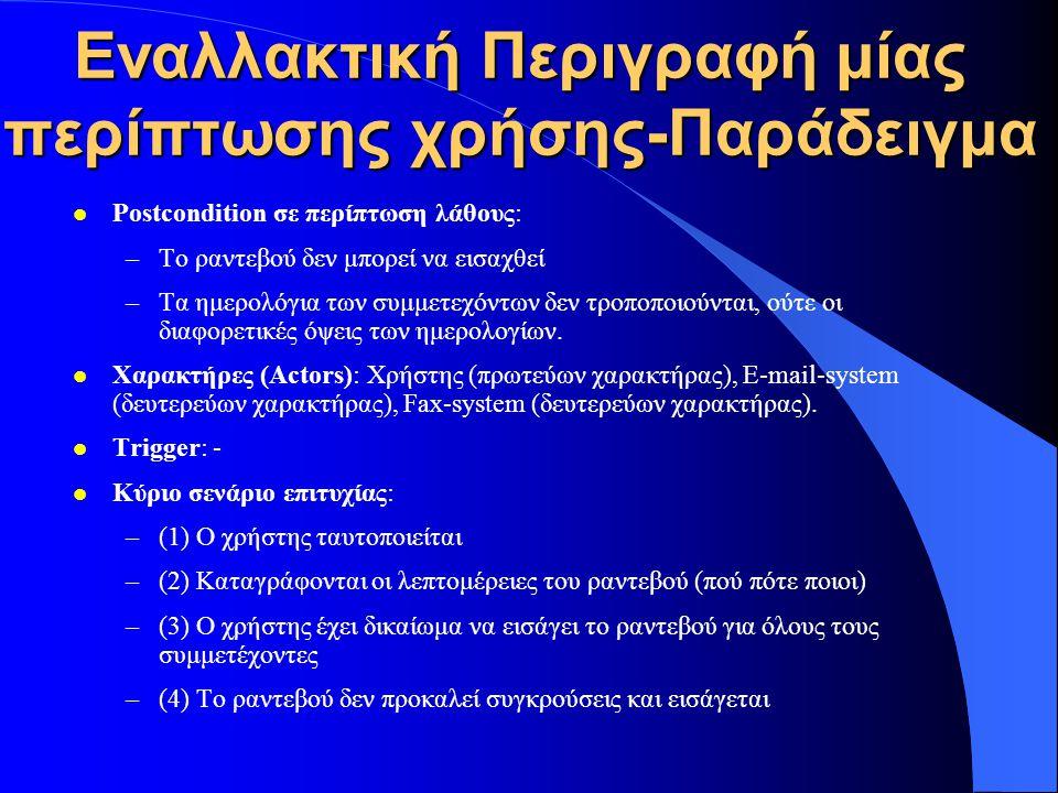 l Postcondition σε περίπτωση λάθους: –Το ραντεβού δεν μπορεί να εισαχθεί –Τα ημερολόγια των συμμετεχόντων δεν τροποποιούνται, ούτε οι διαφορετικές όψε