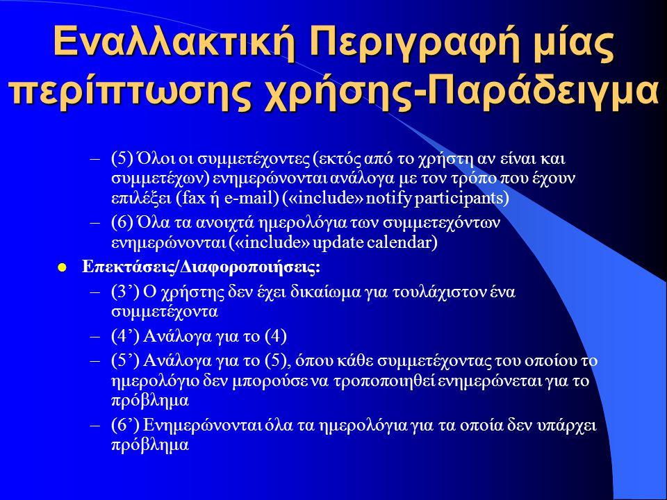 –(5) Όλοι οι συμμετέχοντες (εκτός από το χρήστη αν είναι και συμμετέχων) ενημερώνονται ανάλογα με τον τρόπο που έχουν επιλέξει (fax ή e-mail) («includ