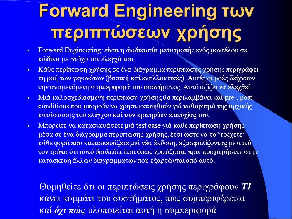 Forward Engineering των περιπτώσεων χρήσης Forward Engineering: είναι η διαδικασία μετατροπής ενός μοντέλου σε κώδικα με στόχο τον έλεγχό του. Κάθε πε