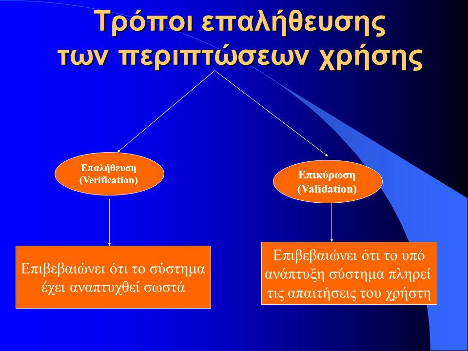 Τρόποι επαλήθευσης των περιπτώσεων χρήσης Επαλήθευση (Verification) Επικύρωση (Validation) Επιβεβαιώνει ότι το σύστημα έχει αναπτυχθεί σωστά Επιβεβαιώ