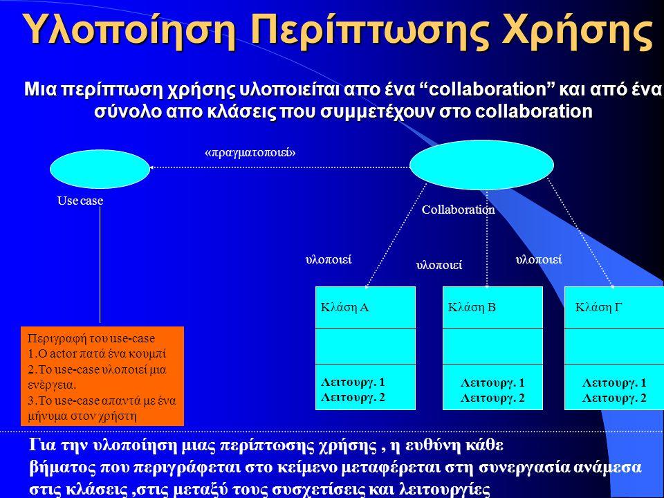 Για την υλοποίηση μιας περίπτωσης χρήσης, η ευθύνη κάθε βήματος που περιγράφεται στο κείμενο μεταφέρεται στη συνεργασία ανάμεσα στις κλάσεις,στις μετα