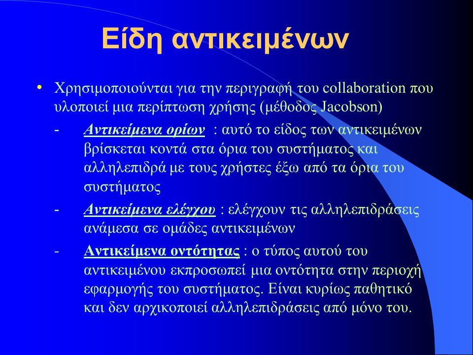 Είδη αντικειμένων Χρησιμοποιούνται για την περιγραφή του collaboration που υλοποιεί μια περίπτωση χρήσης (μέθοδος Jacobson) -Αντικείμενα ορίων : αυτό