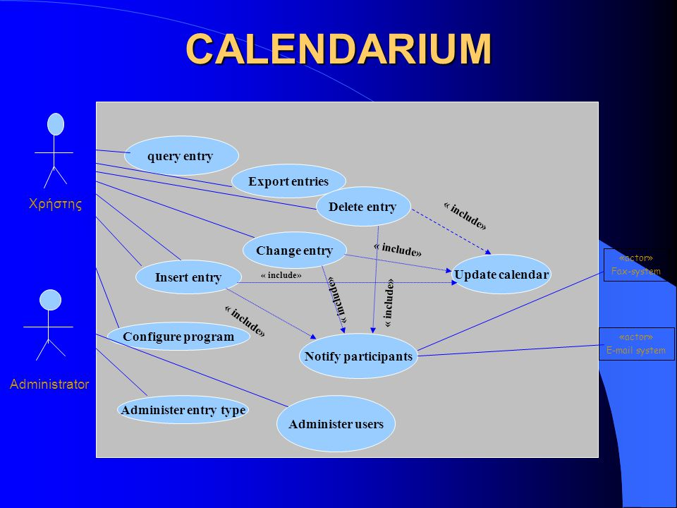 CALENDARIUM query entry Export entries Configure program Administer entry type Delete entry Insert entry Notify participants Administer users Change e