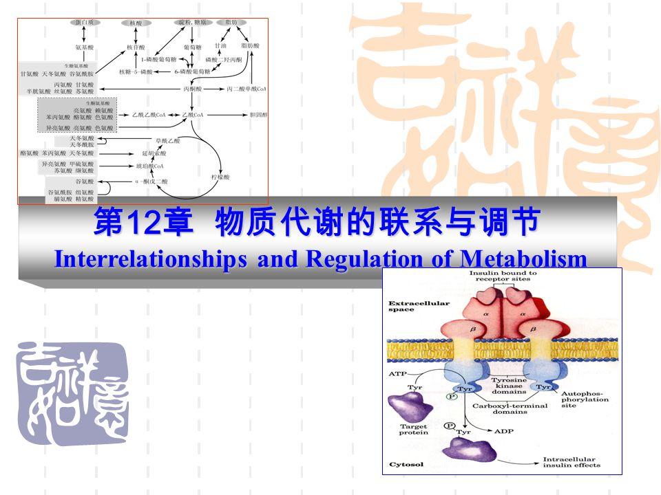 本章主要内容 物质代谢的相互联系 代谢调节的一般原理 激素的作用与受体 细胞信号传导系统