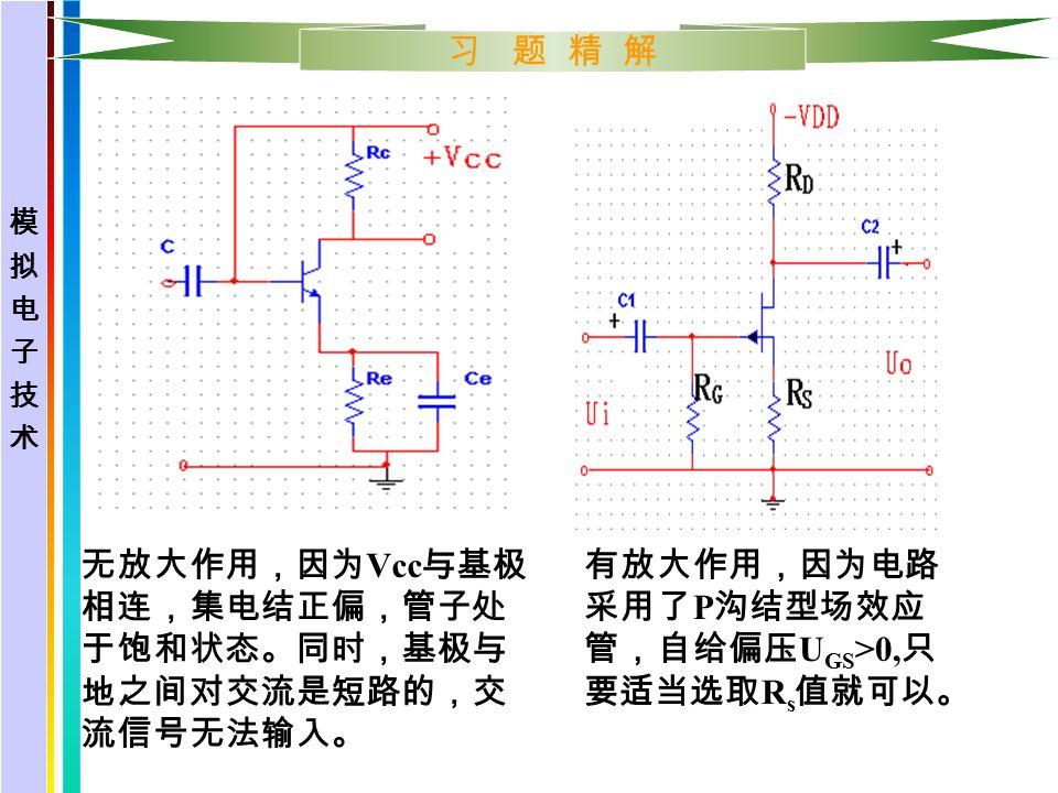 习 题 精 解 无放大作用,因为 Vcc 与基极 相连,集电结正偏,管子处 于饱和状态。同时,基极与 地之间对交流是短路的,交 流信号无法输入。 有放大作用,因为电路 采用了 P 沟结型场效应 管,自给偏压 U GS >0, 只 要适当选取 R s 值就可以。