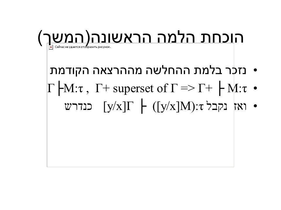 הוכחת הלמה הראשונה ( המשך ) נזכר בלמת ההחלשה מההרצאה הקודמת Γ├M:τ, Γ+ superset of Γ => Γ+ ├ M:τ ואז נקבל [y/x]Γ ├ ([y/x]M):τ כנדרש