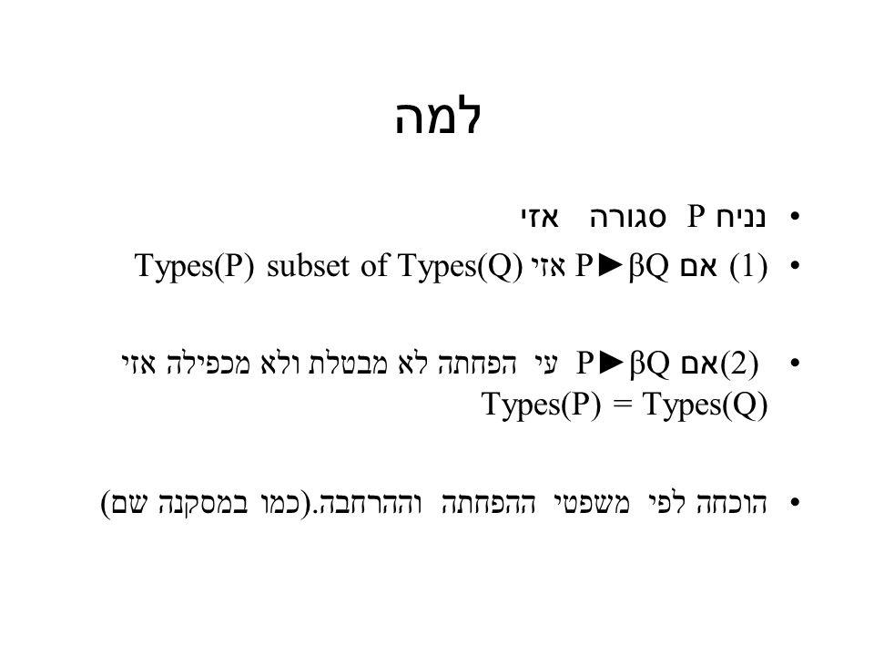 למה נניח P סגורה אזי (1 ) אם P►βQ אזי Types(P) subset of Types(Q) (2 ) אם P►βQ עי הפחתה לא מבטלת ולא מכפילה אזי Types(P) = Types(Q) הוכחה לפי משפטי ההפחתה וההרחבה.(כמו במסקנה שם)