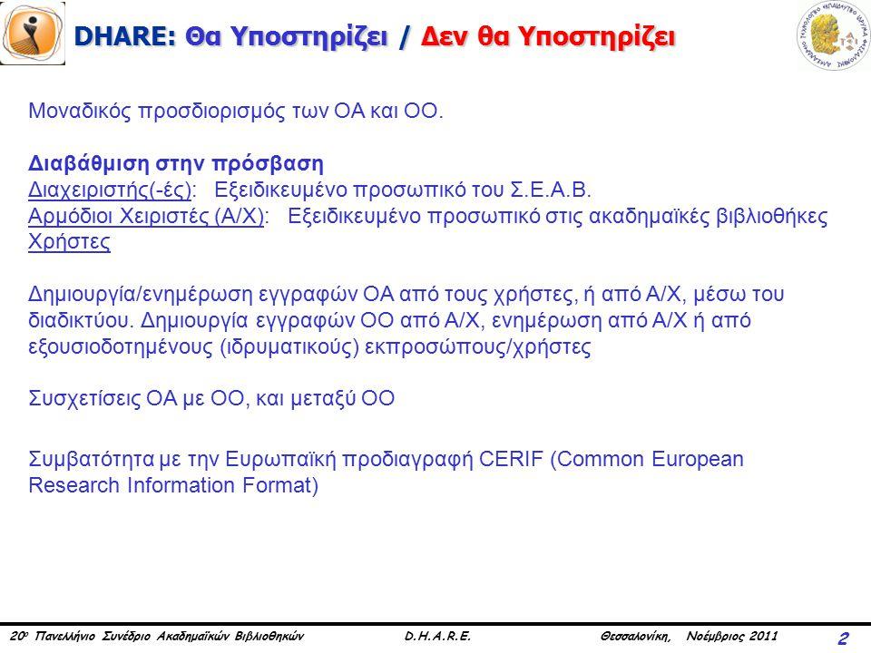 20 ο Πανελλήνιο Συνέδριο Ακαδημαϊκών Βιβλιοθηκών D.H.A.R.E. Θεσσαλονίκη, Νοέμβριος 2011 DHARE: Θα Υποστηρίζει / Δεν θα Υποστηρίζει 2 Μοναδικός προσδιο