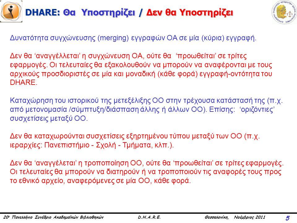 20 ο Πανελλήνιο Συνέδριο Ακαδημαϊκών Βιβλιοθηκών D.H.A.R.E. Θεσσαλονίκη, Νοέμβριος 2011 DHARE: Θα Υποστηρίζει / Δεν θα Υποστηρίζει 5 Δυνατότητα συγχών