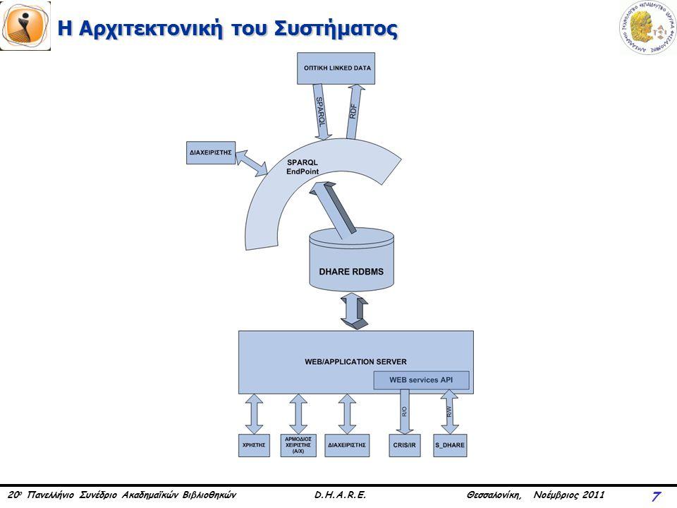 20 ο Πανελλήνιο Συνέδριο Ακαδημαϊκών Βιβλιοθηκών D.H.A.R.E. Θεσσαλονίκη, Νοέμβριος 2011 Η Αρχιτεκτονική του Συστήματος 7