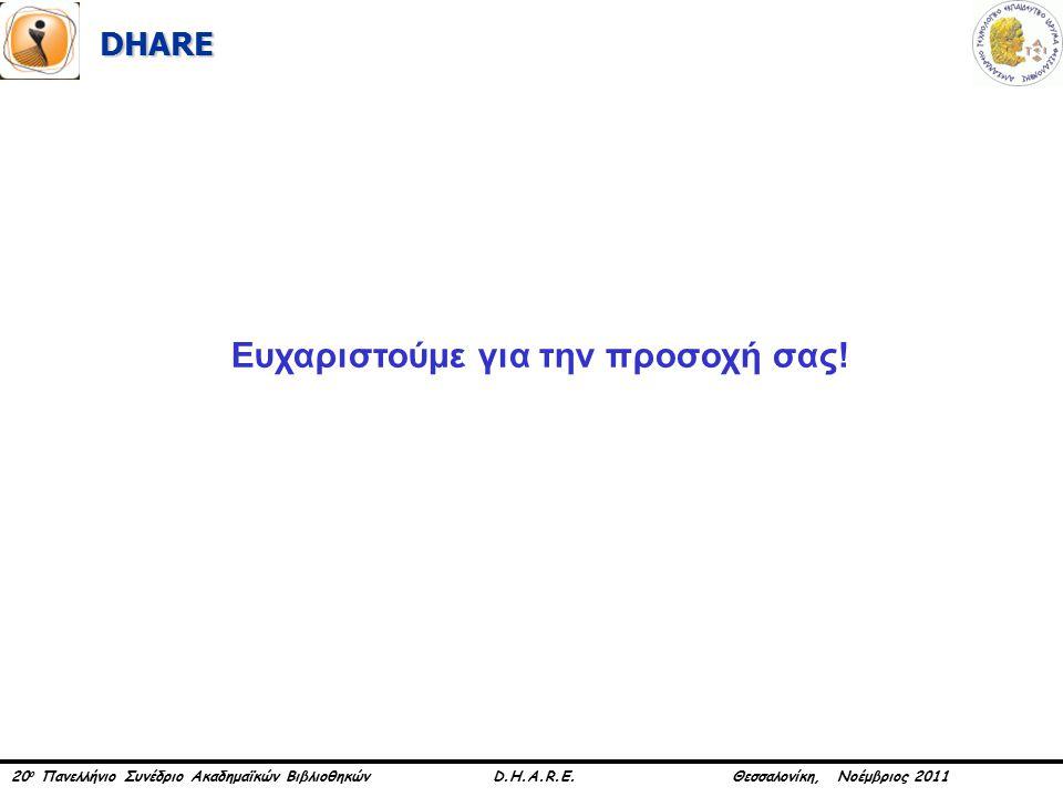 20 ο Πανελλήνιο Συνέδριο Ακαδημαϊκών Βιβλιοθηκών D.H.A.R.E. Θεσσαλονίκη, Νοέμβριος 2011 DHARE DHARE Ευχαριστούμε για την προσοχή σας!