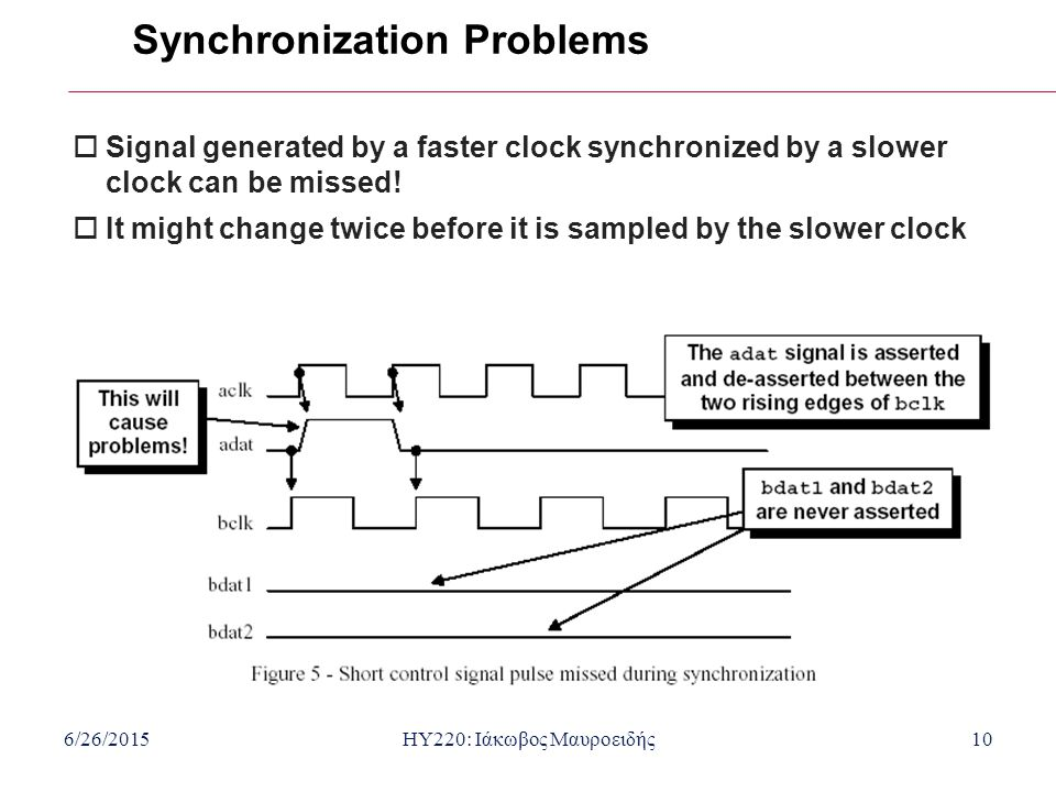 6/26/2015HY220: Ιάκωβος Μαυροειδής10 Synchronization Problems  Signal generated by a faster clock synchronized by a slower clock can be missed.
