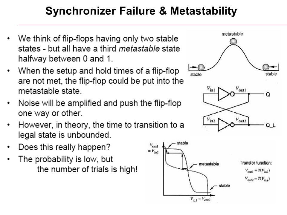 6/26/2015HY220: Ιάκωβος Μαυροειδής14 Synchronizer Failure & Metastability
