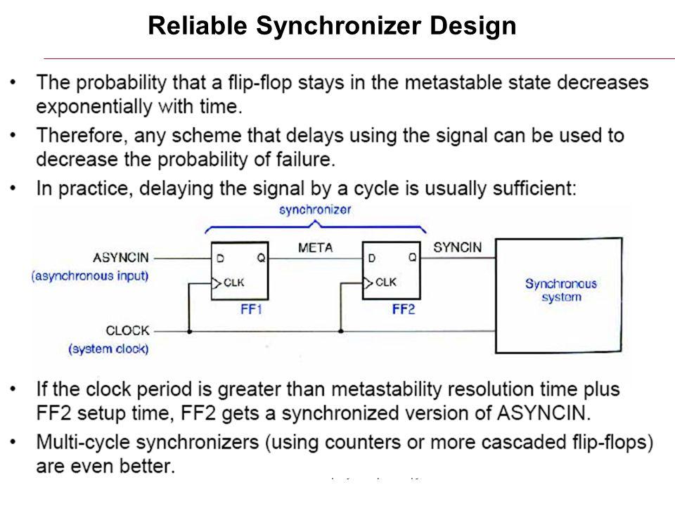 6/26/2015HY220: Ιάκωβος Μαυροειδής15 Reliable Synchronizer Design