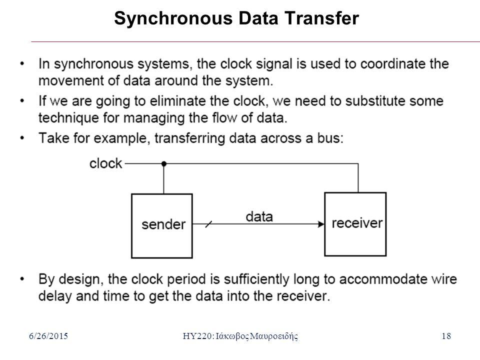 6/26/2015HY220: Ιάκωβος Μαυροειδής18 Synchronous Data Transfer