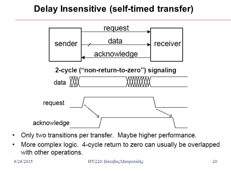 6/26/2015HY220: Ιάκωβος Μαυροειδής20 Delay Insensitive (self-timed transfer)