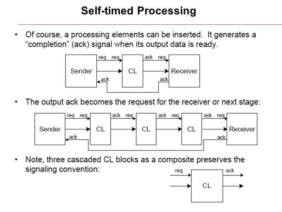 6/26/2015HY220: Ιάκωβος Μαυροειδής21 Self-timed Processing