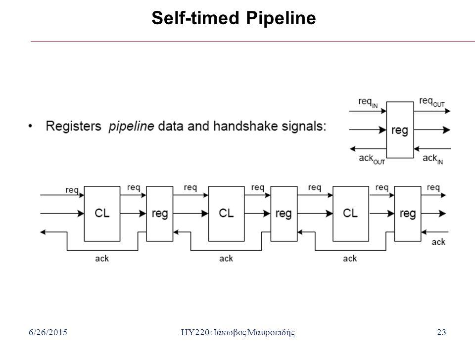 6/26/2015HY220: Ιάκωβος Μαυροειδής23 Self-timed Pipeline