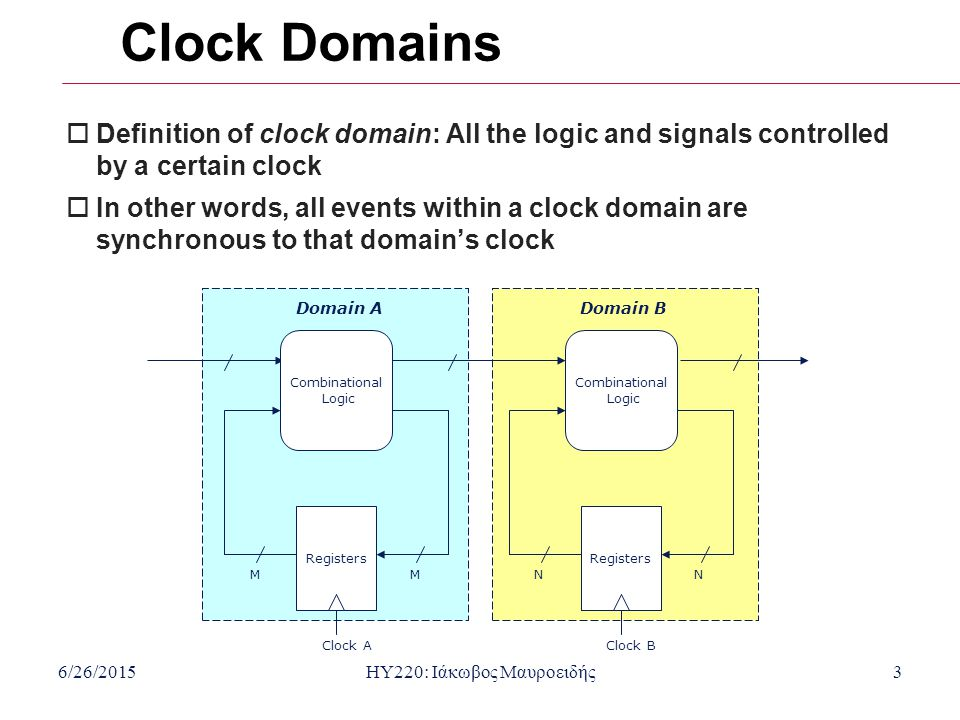 6/26/2015HY220: Ιάκωβος Μαυροειδής3 Clock Domains  Definition of clock domain: All the logic and signals controlled by a certain clock  In other words, all events within a clock domain are synchronous to that domain's clock Registers Clock A MM Registers Combinational Logic Clock B NN Combinational Logic Domain ADomain B