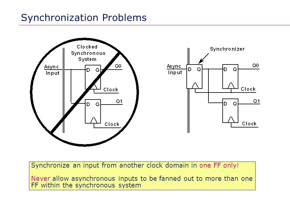 Synchronization Problems Synchronize an input from another clock domain in one FF only.