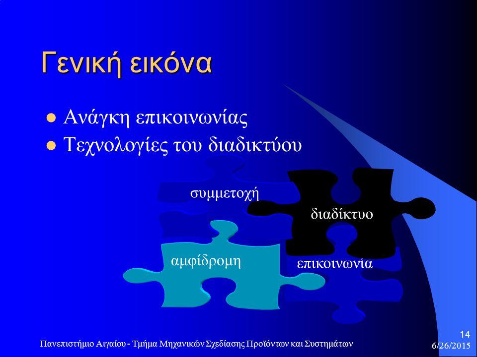 6/26/2015 Πανεπιστήμιο Αιγαίου - Τμήμα Μηχανικών Σχεδίασης Προϊόντων και Συστημάτων 15 Ευρυζωνικές εφαρμογές Έτος ευρυζωνικότητας Ενημέρωση Ανταλλαγή δεδομένων Τηλεϊατρική Τηλε-εκπαίδευση Διαφήμιση-προβολή Ηλεκτρονικό εμπόριο Διαδικτυακά παιχνίδια Τηλεφωνία και βιντεο-διάσκεψη