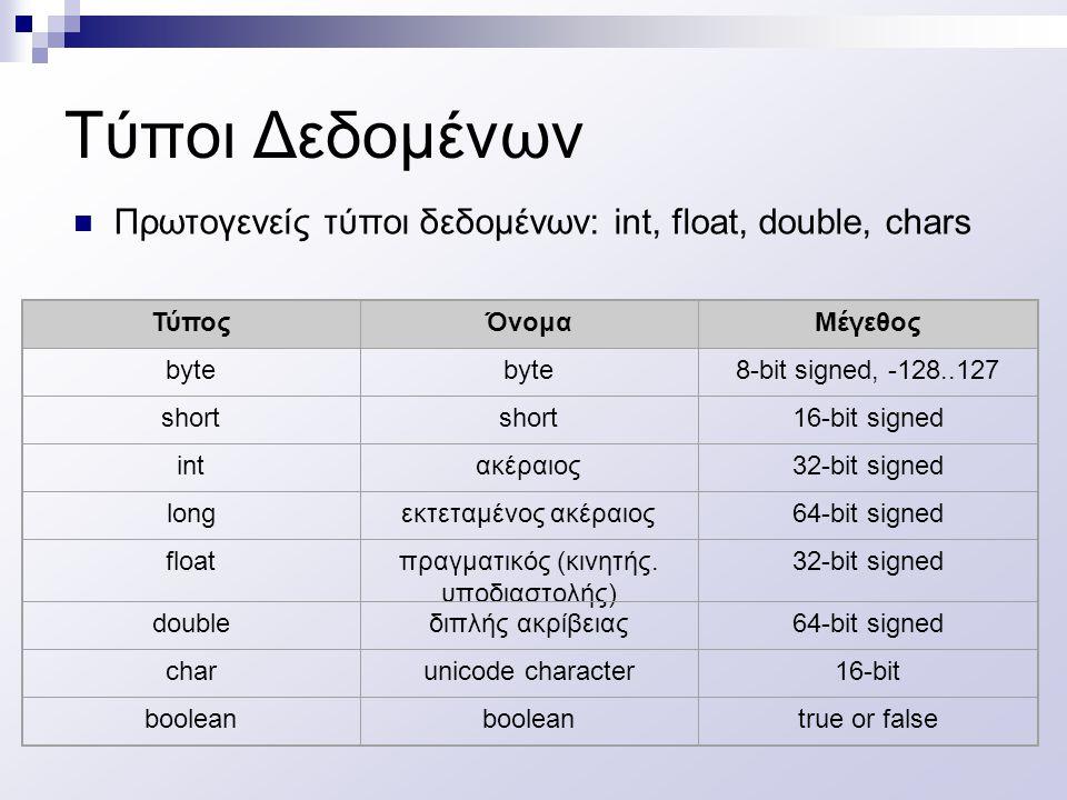 Πρωτογενείς τύποι δεδομένων: int, float, double, chars ΤύποςΌνομαΜέγεθος byte 8-bit signed, -128..127 short 16-bit signed intακέραιος32-bit signed longεκτεταμένος ακέραιος64-bit signed floatπραγματικός (κινητής.