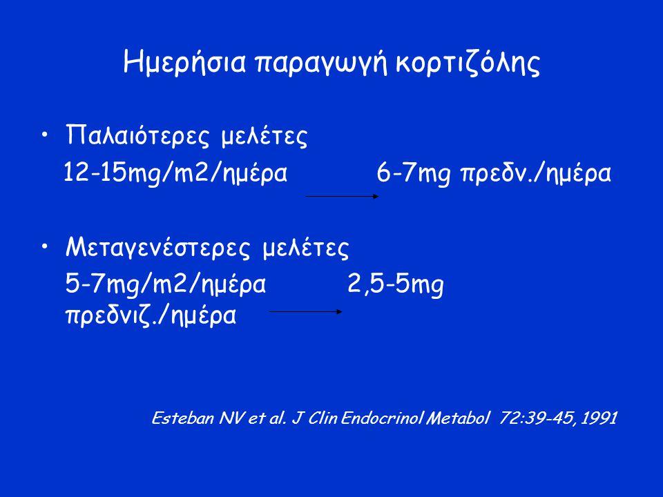 Ημερήσια παραγωγή κορτιζόλης Παλαιότερες μελέτες 12-15mg/m2/ημέρα 6-7mg πρεδν./ημέρα Μεταγενέστερες μελέτες 5-7mg/m2/ημέρα 2,5-5mg πρεδνιζ./ημέρα Esteban NV et al.