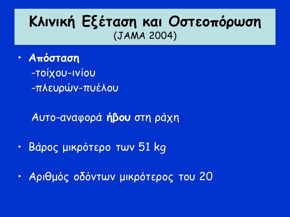 Κλινική Εξέταση και Οστεοπόρωση (JΑΜΑ 2004) Απόσταση -τοίχου-ινίου -πλευρών-πυέλου Αυτο-αναφορά ήβου στη ράχη Βάρος μικρότερο των 51 kg Αριθμός οδόντων μικρότερος του 20