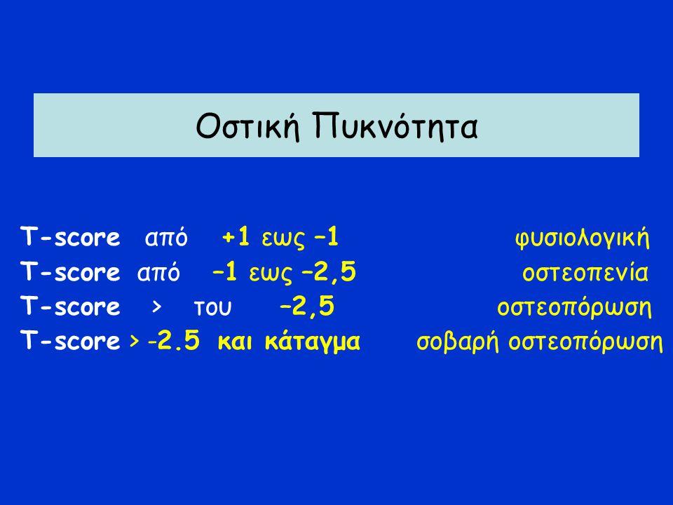 Οστική Πυκνότητα Τ-score από +1 εως –1 φυσιολογική Τ-score από –1 εως –2,5 οστεοπενία Τ-score > του –2,5 οστεοπόρωση Τ-score > -2.5 και κάταγμα σοβαρή