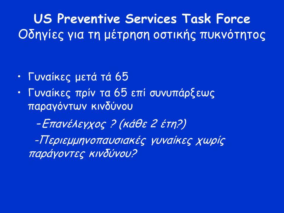 US Preventive Services Task Force Οδηγίες για τη μέτρηση οστικής πυκνότητος Γυναίκες μετά τά 65 Γυναίκες πρίν τα 65 επί συνυπάρξεως παραγόντων κινδύνου - Επανέλεγχος .