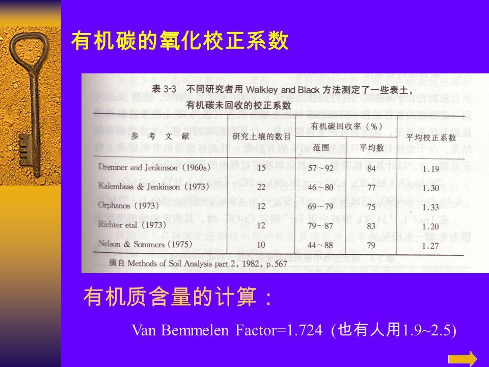 有机碳的氧化校正系数 有机质含量的计算: Van Bemmelen Factor=1.724 ( 也有人用 1.9~2.5)