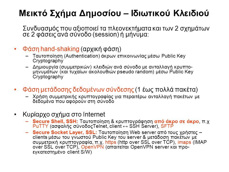 Μεικτό Σχήμα Δημοσίου – Ιδιωτικού Κλειδιού Συνδυασμός που αξιοποιεί τα πλεονεκτήματα και των 2 σχημάτων σε 2 φάσεις ανά σύνοδο (session) ή μήνυμα : Φάση hand-shaking (αρχική φάση) –Ταυτοποίηση (Authentication) άκρων επικοινωνίας μέσω Public Key Cryptography –Δημιουργία (συμμετρικών) κλειδιών ανά σύνοδο με ανταλλαγή κρυπτο- μηνυμάτων (και τυχαίων ακολουθιών pseudo random) μέσω Public Key Cryptography Φάση μετάδοσης δεδομένων σύνδεσης (1 έως πολλά πακέτα) –Χρήση συμμετρικής κρυπτογραφίας για περαιτέρω ανταλλαγή πακέτων με δεδομένα που αφορούν στη σύνοδο Κυρίαρχο σχήμα στο Internet –Secure Shell, SSH: Ταυτοποίηση & κρυπτογράφηση από άκρο σε άκρο, π.χ PuTTY (ασφαλής σύνοδοςTelnet, client ↔ SSH Server), SFTP –Secure Socket Layer, SSL: Ταυτοποίηση Web server από τους χρήστες – clients μέσω του γνωστού Public Key του server & μετάδοση πακέτων με συμμετρική κρυπτογραφία, π.χ.