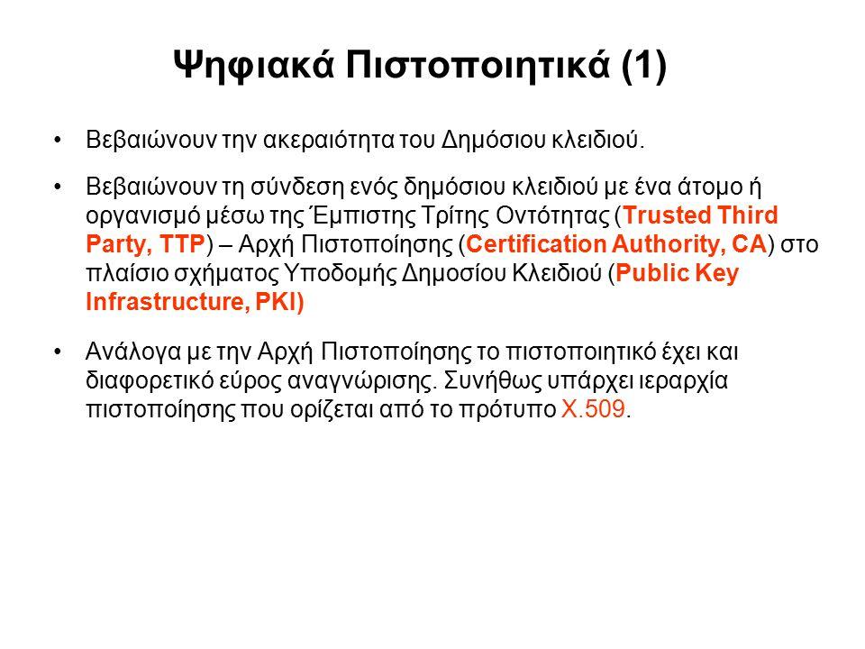 Ψηφιακά Πιστοποιητικά (1) Βεβαιώνουν την ακεραιότητα του Δημόσιου κλειδιού.
