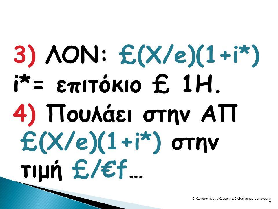 3) ΛΟΝ: £(X/e)(1+i*) i*= επιτόκιο £ 1Η. 4) Πουλάει στην ΑΠ £(X/e)(1+i*) στην τιμή £/€f… © Κωνσταντίνος Ι. Καρφάκης, διεθνή χρηματοοικονομική 7