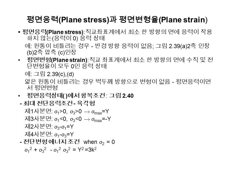 평면응력 (Plane stress) 과 평면변형율 (Plane strain) 평면응력 (Plane stress): 직교좌표계에서 최소 한 방향의 면에 응력이 작용 하지 않는 ( 응력이 0) 응력 상태 예 : 원통이 비틀리는 경우 - 반경 방향 응력이 없음 ; 그림 2.